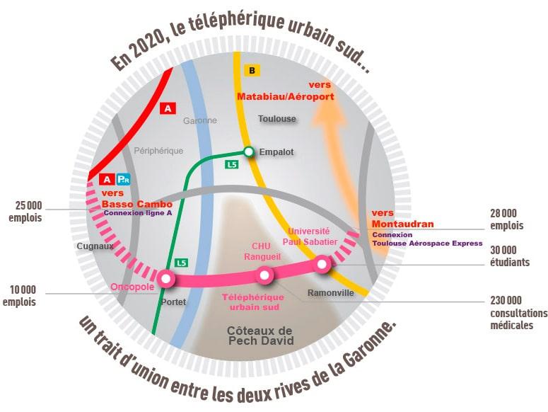 Plan du futur réseau du téléphérique